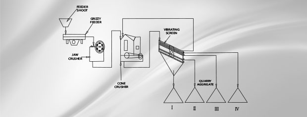 crusher_and_screening_plant_layout2
